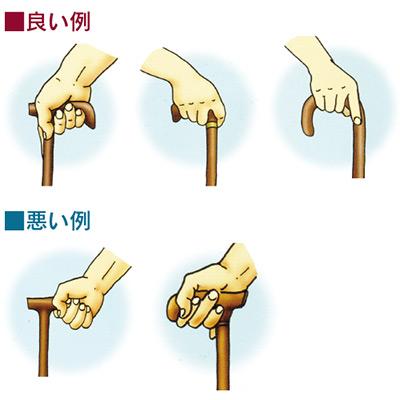 ステッキや杖製品の正しい握り方、持ち方、使い方